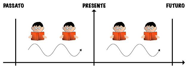present-continuous-this-period2